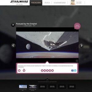 The Star Wars Visualizer